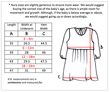 The Alice Dress Size Chart