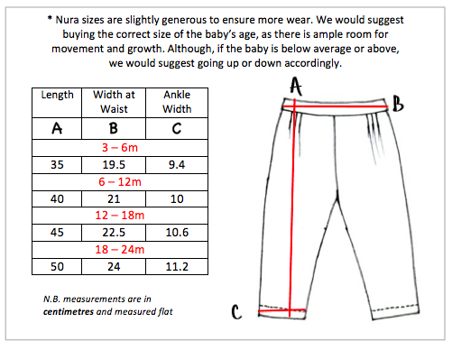The Angus Pants (all prints) Size Chart