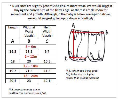 The Bella Bloomers Size Chart