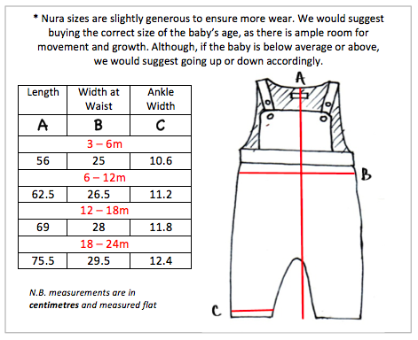 The Harry Overalls Size Chart
